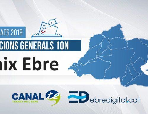 Resultats Eleccions Generals 2019 [10N]: Baix Ebre