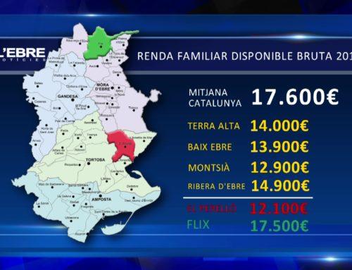 Per què la renda familiar és més elevada a la Ribera d'Ebre que al Montsià?